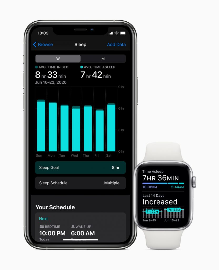 The new sleep tracking app on watchOS 7.